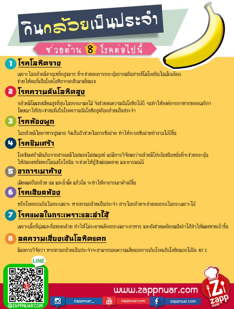 กินกล้วยประจำ v2