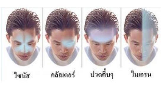 Zappnuar Story : ตำแหน่งการปวดหัว…บอกโรค