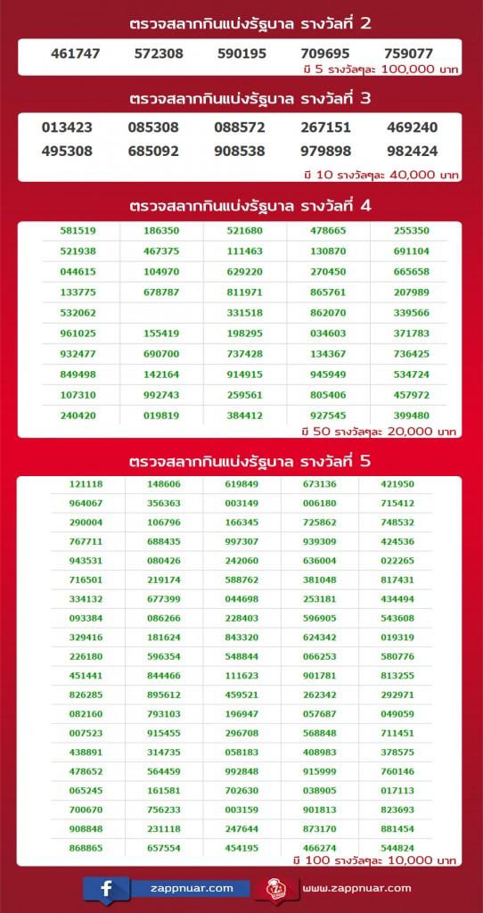 lottery_Full17ธค
