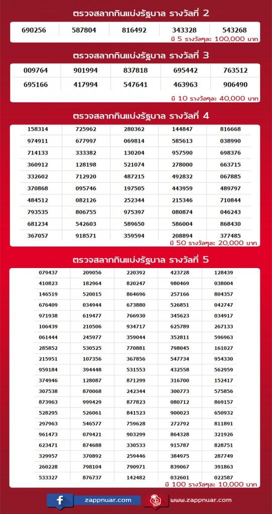 lottery_Full30ธค